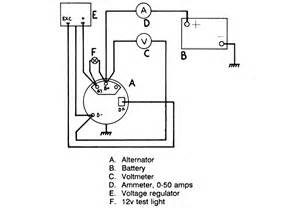 I Have A 1968 Volvo 1800s And Replacing The Old Bosch Or