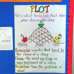 19 Best Images About Classroom  Plot And Story Elements On
