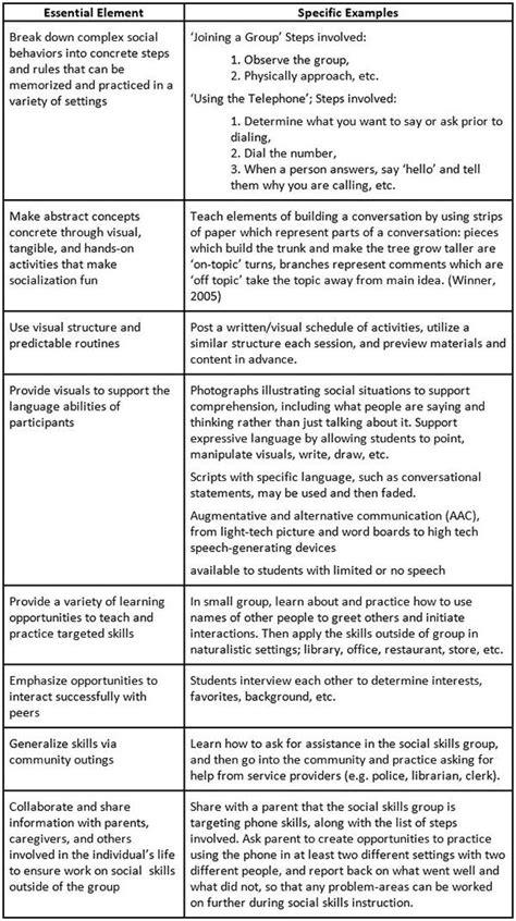 autism spectrum disorder asd transition toolkit unit