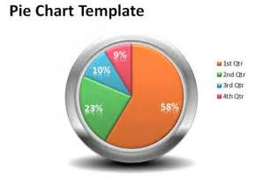 Ms Excel Chart Templates Free Creative Pie Chart Template For Powerpoint Presentations