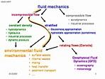 areas of fluid mechanics