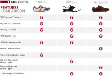 true linkswear true phx golf shoes whitekellycharcoal  intheholegolfcom