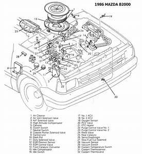1986 Mazda B2000 Engine Diagram Mazda B3000 Engine Diagram Wiring Diagram