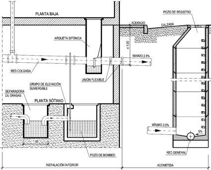 seccion prl  fontaneraa  saneamiento saneamiento