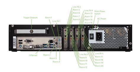 loxone  server loxone dokumentation