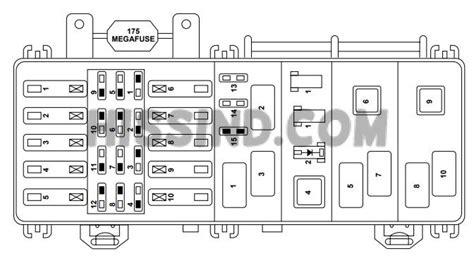 ford explorer fuse box diagram location identification