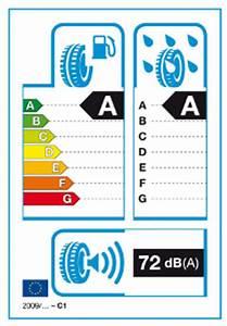 Etiquette Energie Voiture : moins et mieux utiliser la voiture coconso ~ Medecine-chirurgie-esthetiques.com Avis de Voitures