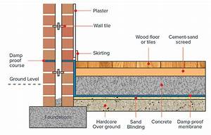 What Is A Dpc  Damp Proof Course