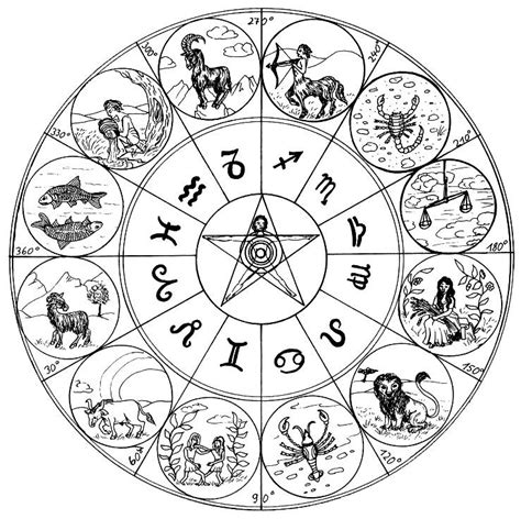 art therapy coloring page astrology signs  zodiac