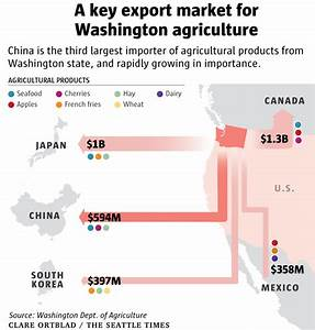 Cherries, apples, wheat: U.S.-China trade war could wilt ...