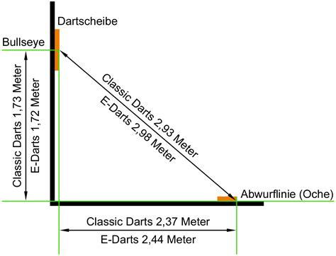 Wie Hoch Muss Eine Dunstabzugshaube Hängen by Dartscheibe H 246 He Und Entfernung Dies Sind Die