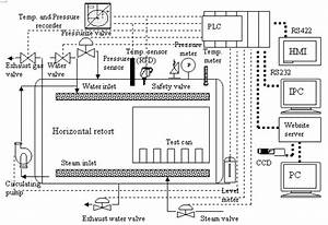 Wiring Diagram For Electric Heat