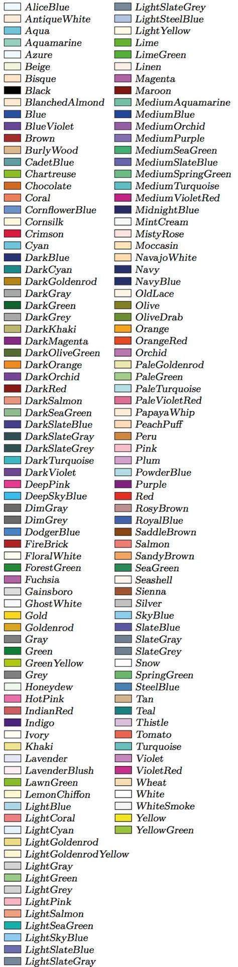 latex templates svgnames colors