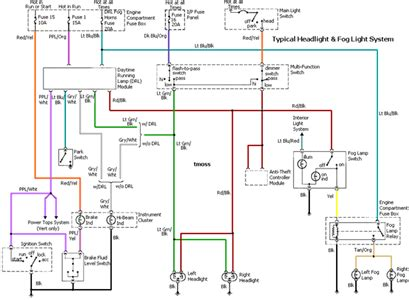 solved    wiring diagram    ford mustang gt fixya