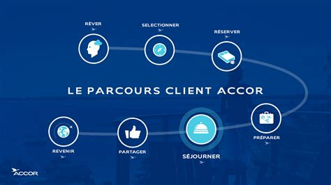 groupe accor si e social accor engage sa transformation digitale leading digital