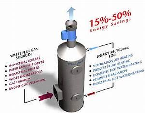 Flue Gas Condensers