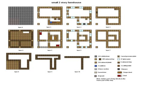 minecraft building ideas steps minecraft house blueprints cool house layouts mexzhousecom