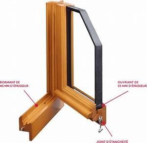 Joint De Porte Bois : porte fen tre en bois carakt re porte fen tre bois kpark ~ Edinachiropracticcenter.com Idées de Décoration