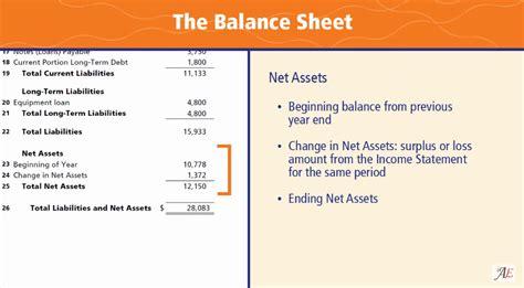 calculate net income from balance sheet balance sheet equation net income tessshebaylo