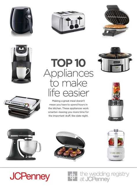 Kitchen Collections Appliances Small by Date For Two On Us And Some Major Kitchen Helpers From Top