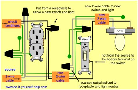 Wiring Diagram Receptacle Switch Light Fixture For
