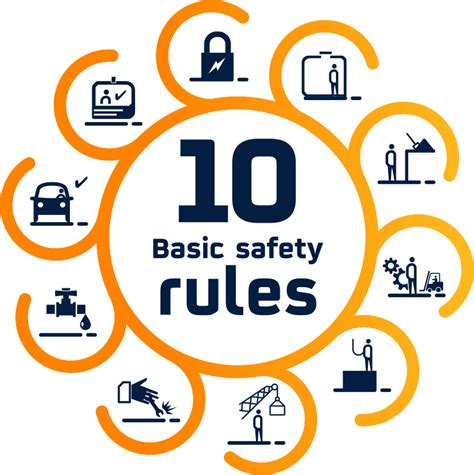 Virtual Experience, 10 Basic Safety Rules