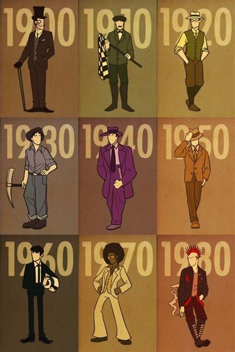 evolution   century mens fashion historic fashion