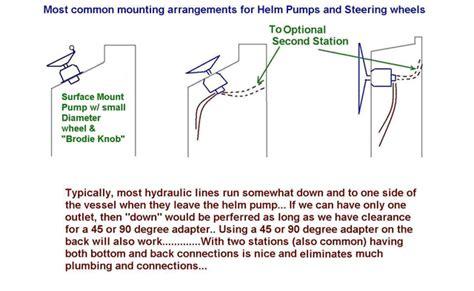Marine Hydraulic Steering Bleeding by Marine Hydraulic Steering Systems