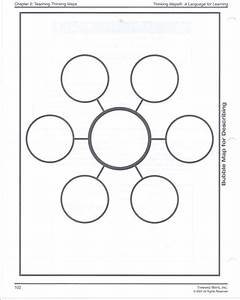 tmjackson thinking maps With free bubble map template