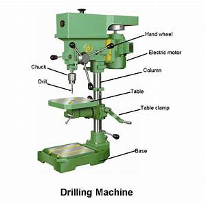 Parts of a Drilling Machine - Guanke Ding