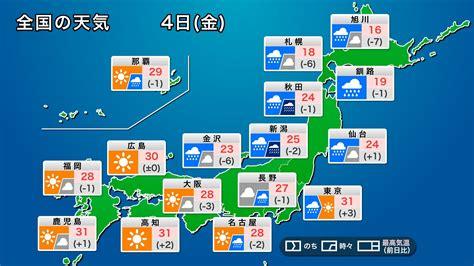 北 上市 の 天気