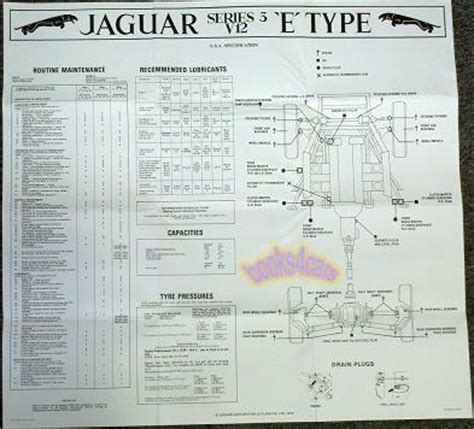 jaguar wiring diagram xke e type electrical v12 s3 1971 1975 ebay