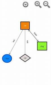 Diagram-edit-android Jpg