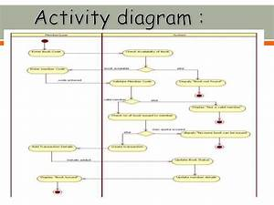 30 Sequence Diagram For Library Management System