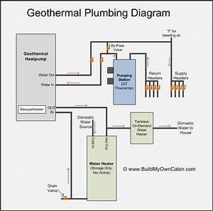 Geothermal Plumbing Diagram