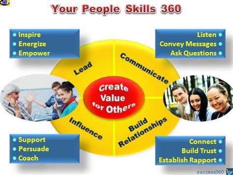 people skills communication building relationships