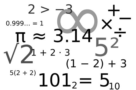 Lots Of Math Symbols And Numbers.svg