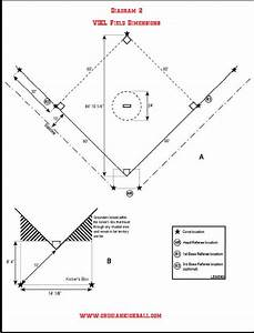 Pin Baseball Field Dimensions Mlb On Pinterest