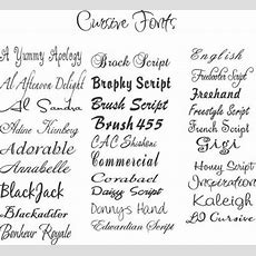 The Art Of Choosing The Perfect Font And Lettering For A New Tattoo Tatring
