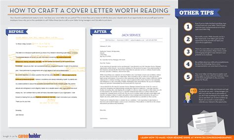 infographic   craft  cover letter worth reading