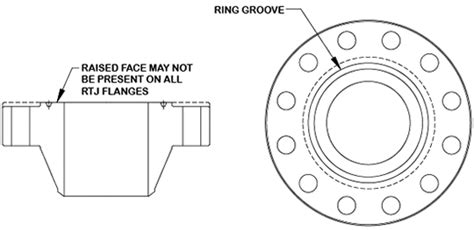 Where To Get High Quality Ring Type Joint Flanges?