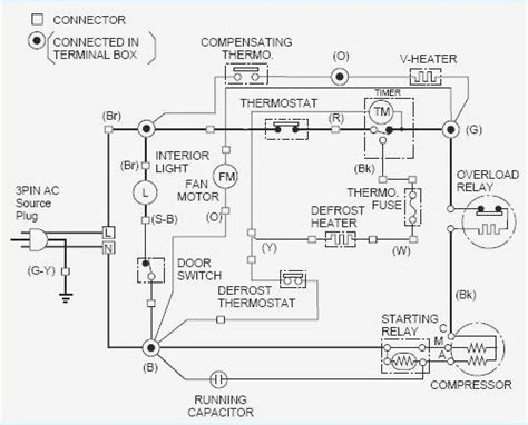 traulsen refrigerator parts fresh refrigerators parts