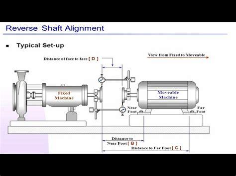 shaft couplingalignmentprocedurereverse dial method youtube