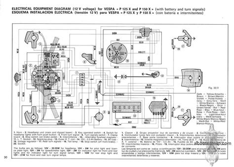 vespa p200e wiring diagram vespa px wiring diagram