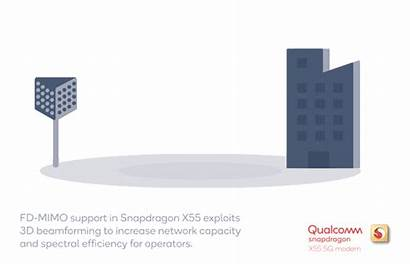 X55 5g Modem Qualcomm Snapdragon Rf Announces