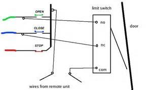 commercial garage door opener wiring diagram commercial similiar commercial overhead door wiring diagram keywords on commercial garage door opener wiring diagram