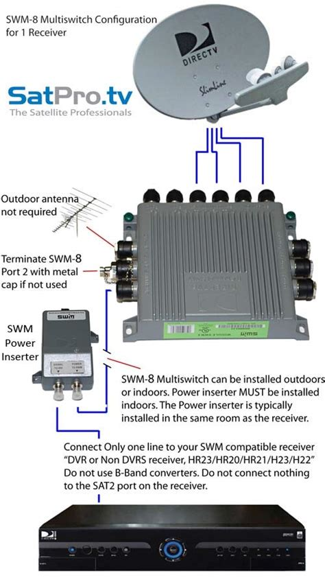 swm 8 single wire multiswitch only for directv swm