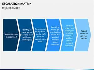 Create An Organizational Chart In Powerpoint Escalation Matrix Powerpoint Template Sketchbubble