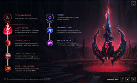 evelynn guide   play builds combos