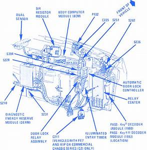 Cadillac Deville 1993 Electrical Circuit Wiring Diagram